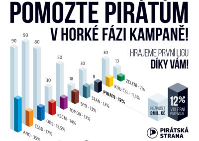 pirates-election-chart-1